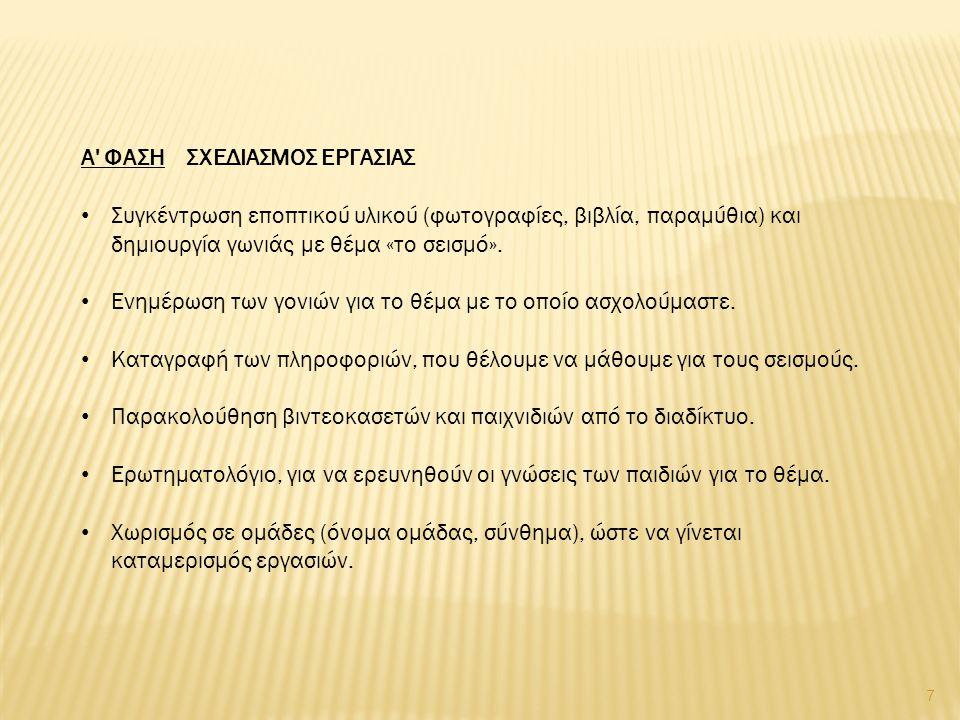 Α ΦΑΣΗ ΣΧΕΔΙΑΣΜΟΣ ΕΡΓΑΣΙΑΣ Συγκέντρωση εποπτικού υλικού (φωτογραφίες, βιβλία, παραμύθια) και δημιουργία γωνιάς με θέμα «το σεισμό».