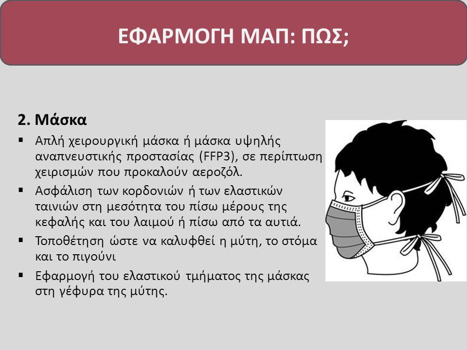 2. Μάσκα  Απλή χειρουργική μάσκα ή μάσκα υψηλής αναπνευστικής προστασίας (FFP3), σε περίπτωση χειρισμών που προκαλούν αεροζόλ.  Ασφάλιση των κορδονι
