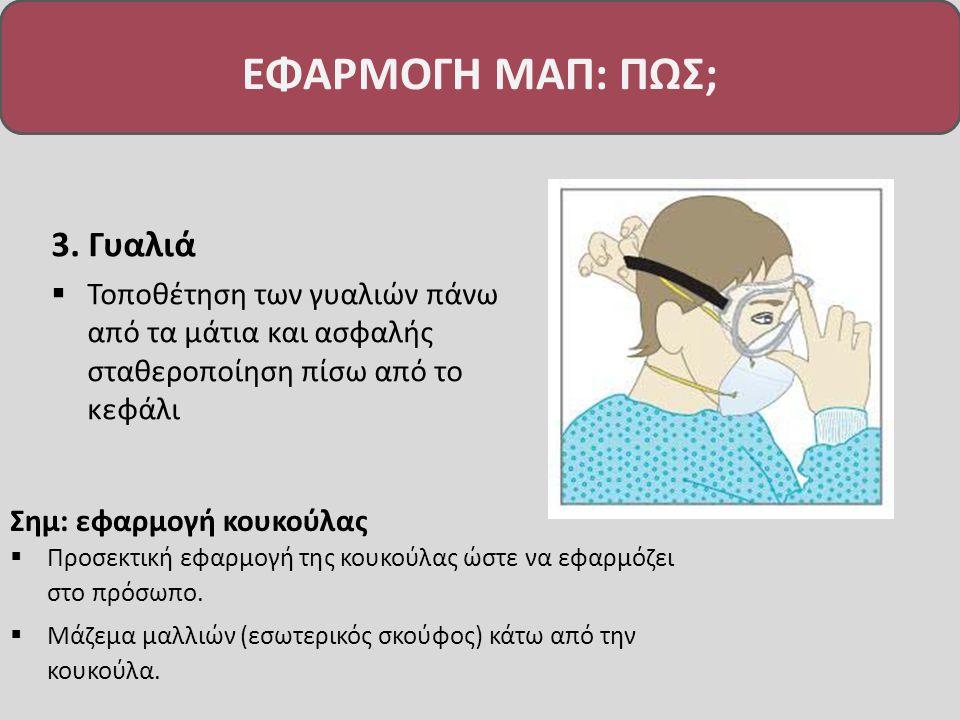 3. Γυαλιά  Τοποθέτηση των γυαλιών πάνω από τα μάτια και ασφαλής σταθεροποίηση πίσω από το κεφάλι ΕΦΑΡΜΟΓΗ ΜΑΠ: ΠΩΣ; Σημ: εφαρμογή κουκούλας  Προσεκτ