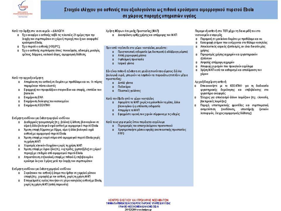 Στοιχεία ελέγχου για ασθενείς που αξιολογούνται ως πιθανά κρούσματα αιμορραγικού πυρετού Ebola σε χώρους παροχής υπηρεσιών υγείας 1.