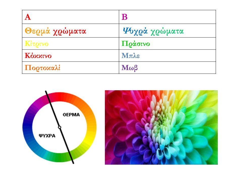ΑΒ Θερμά χρώματαΨυχρά χρώματα ΚίτρινοΠράσινο ΚόκκινοΜπλε ΠορτοκαλίΜωβ