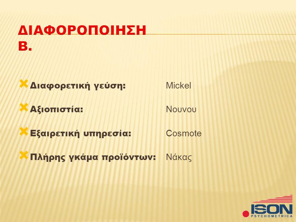  Διαφορετική γεύση: Mickel  Αξιοπιστία: Νουνου  Εξαιρετική υπηρεσία: Cosmote  Πλήρης γκάμα προϊόντων: Νάκας