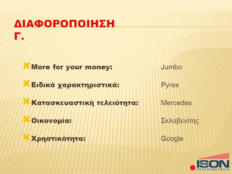  More for your money: Jumbo  Ειδικά χαρακτηριστικά: Pyrex  Kατασκευαστική τελειότητα: Mercedes  Οικονομία: Σκλαβενίτης  Χρηστικότητα: Google