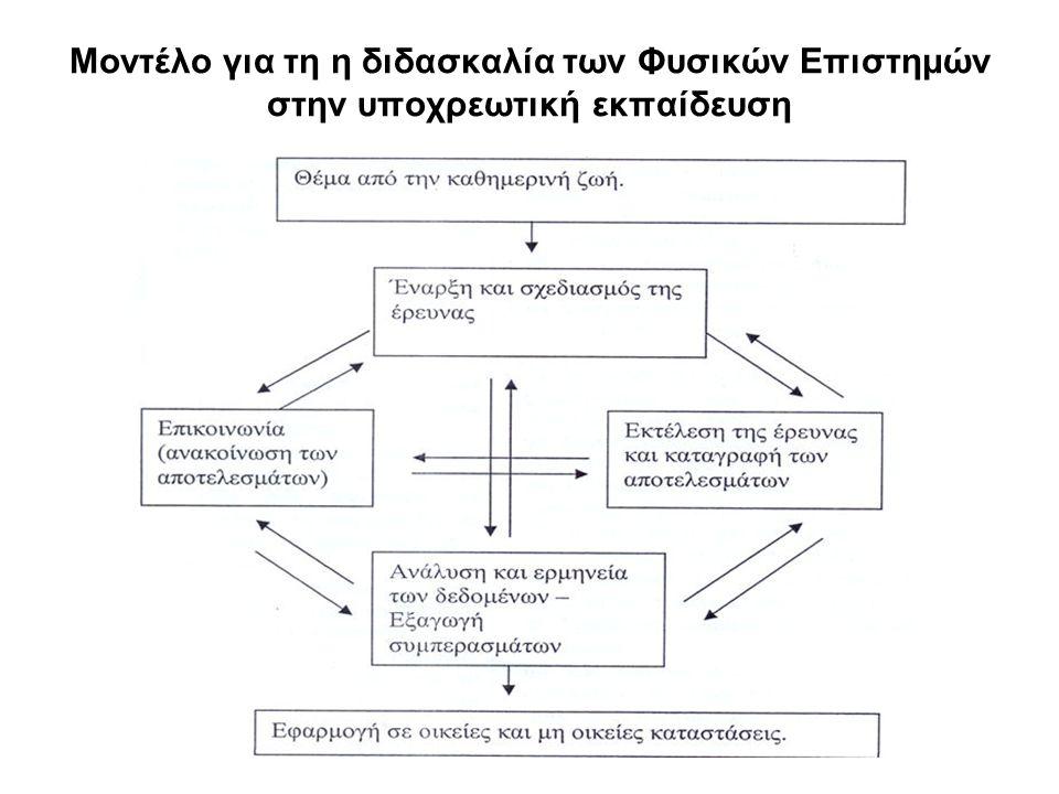 Μετά τη διδασκαλία της «διαστολής των υγρών» τι μπορεί να ακολουθήσει;