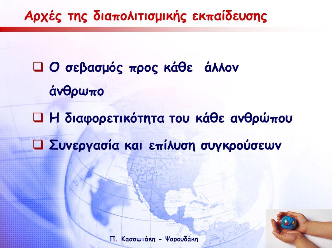 Π. Κασσωτάκη - Ψαρουδάκη Αρχές της διαπολιτισμικής εκπαίδευσης  Ο σεβασμός προς κάθε άλλον άνθρωπο  Η διαφορετικότητα του κάθε ανθρώπου  Συνεργασία