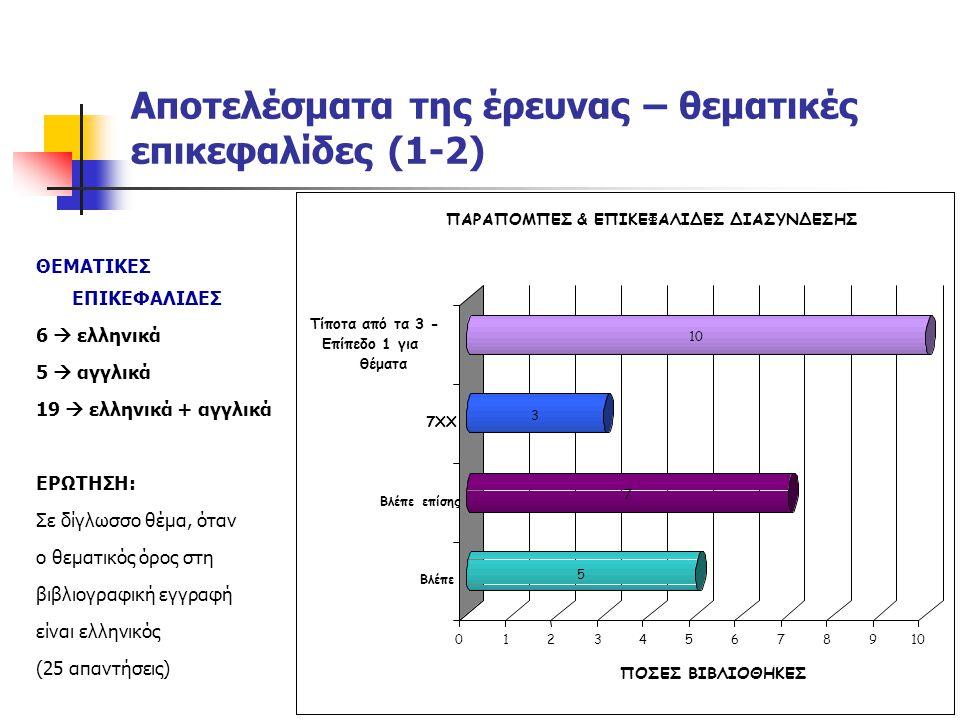 10 Αποτελέσματα της έρευνας – θεματικές επικεφαλίδες (1-2) ΘΕΜΑΤΙΚΕΣ ΕΠΙΚΕΦΑΛΙΔΕΣ 6  ελληνικά 5  αγγλικά 19  ελληνικά + αγγλικά ΕΡΩΤΗΣΗ: Σε δίγλωσσ