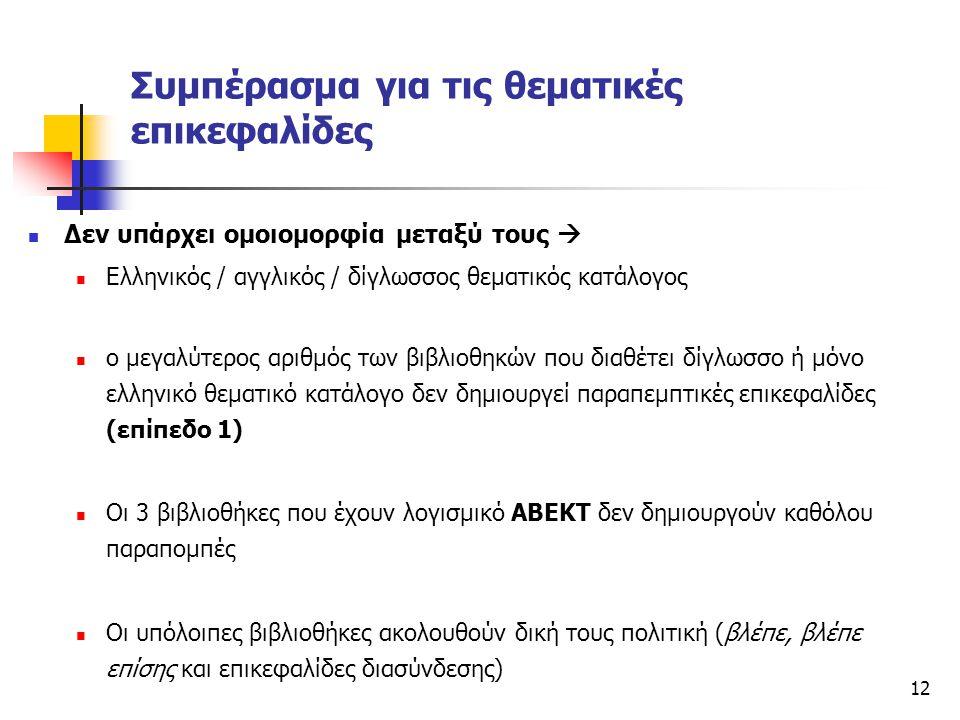 12 Συμπέρασμα για τις θεματικές επικεφαλίδες Δεν υπάρχει ομοιομορφία μεταξύ τους  Ελληνικός / αγγλικός / δίγλωσσος θεματικός κατάλογος ο μεγαλύτερος