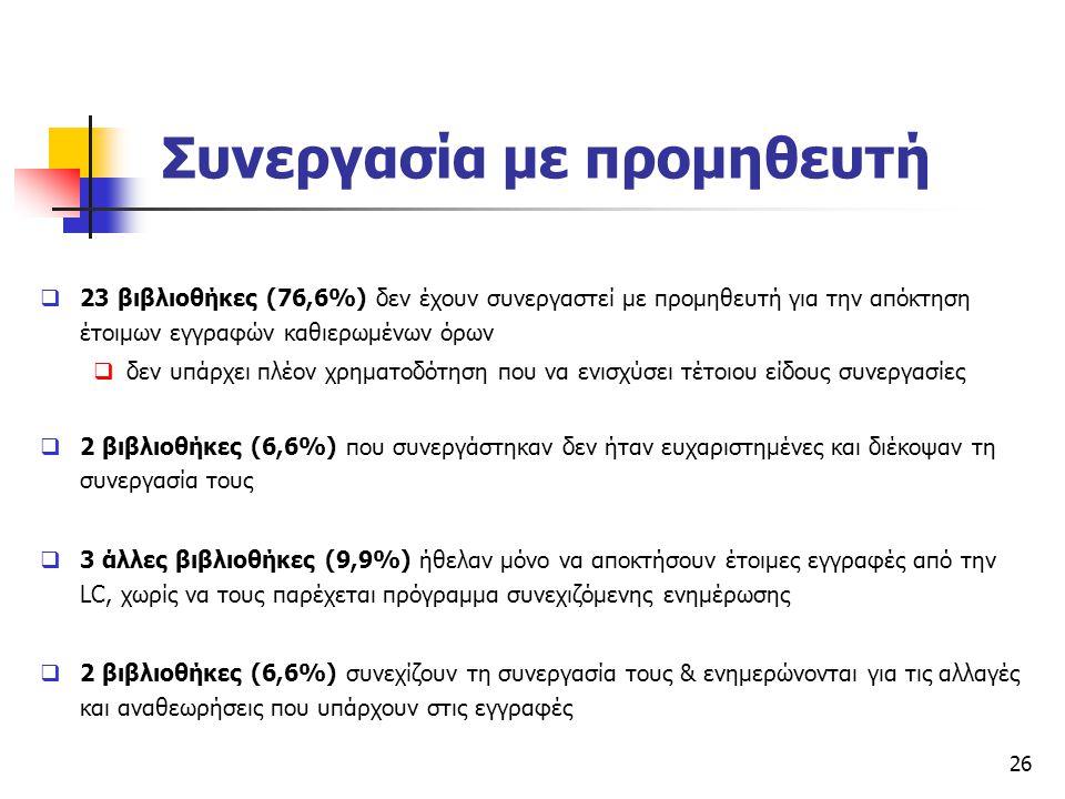 26 Συνεργασία με προμηθευτή  23 βιβλιοθήκες (76,6%) δεν έχουν συνεργαστεί με προμηθευτή για την απόκτηση έτοιμων εγγραφών καθιερωμένων όρων  δεν υπά