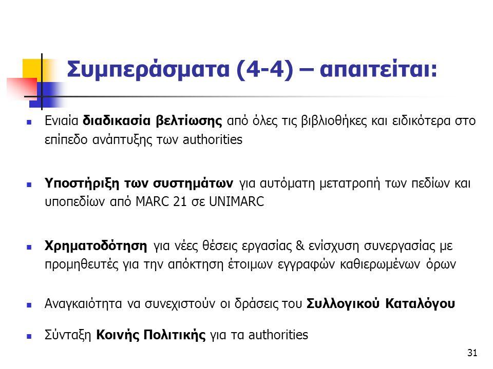 31 Συμπεράσματα (4-4) – απαιτείται: Ενιαία διαδικασία βελτίωσης από όλες τις βιβλιοθήκες και ειδικότερα στο επίπεδο ανάπτυξης των authorities Υποστήρι