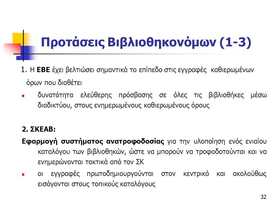 32 Προτάσεις Βιβλιοθηκονόμων (1-3) 1. Η ΕΒΕ έχει βελτιώσει σημαντικά το επίπεδο στις εγγραφές καθιερωμένων όρων που διαθέτει δυνατότητα ελεύθερης πρόσ