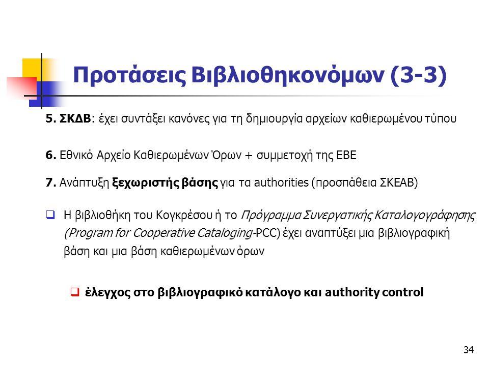 34 Προτάσεις Βιβλιοθηκονόμων (3-3) 5. ΣΚΔΒ: έχει συντάξει κανόνες για τη δημιουργία αρχείων καθιερωμένου τύπου 6. Εθνικό Αρχείο Καθιερωμένων Όρων + συ