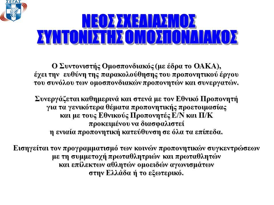 ΝΕΟΣ ΣΧΕΔΙΑΣΜΟΣ ΝΕΟΣ ΣΧΕΔΙΑΣΜΟΣ ΣΥΝΤΟΝΙΣΤΗΣ ΟΜΟΣΠΟΝΔΙΑΚΟΣ ΝΕΟΣ ΣΧΕΔΙΑΣΜΟΣ ΝΕΟΣ ΣΧΕΔΙΑΣΜΟΣ ΣΥΝΤΟΝΙΣΤΗΣ ΟΜΟΣΠΟΝΔΙΑΚΟΣ Ο Συντονιστής Ομοσπονδιακός (με έδρα το ΟΑΚΑ), έχει την ευθύνη της παρακολούθησης του προπονητικού έργου του συνόλου των ομοσπονδιακών προπονητών και συνεργατών.