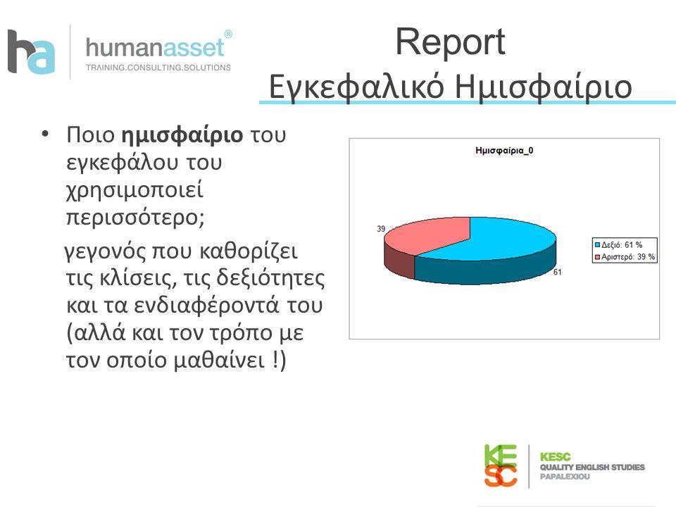 Report Εγκεφαλικό Ημισφαίριο Ποιο ημισφαίριο του εγκεφάλου του χρησιμοποιεί περισσότερο; γεγονός που καθορίζει τις κλίσεις, τις δεξιότητες και τα ενδι