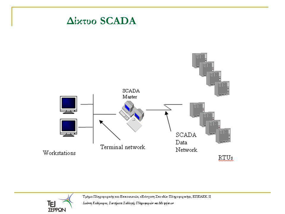 Δίκτυο SCADA