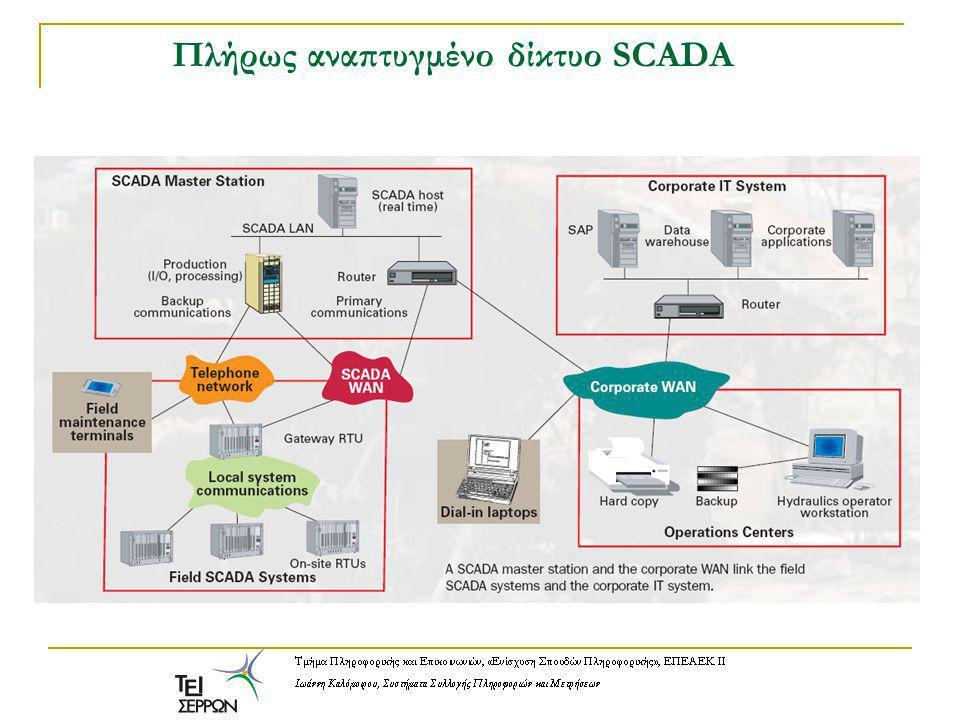 Πλήρως αναπτυγμένο δίκτυο SCADA