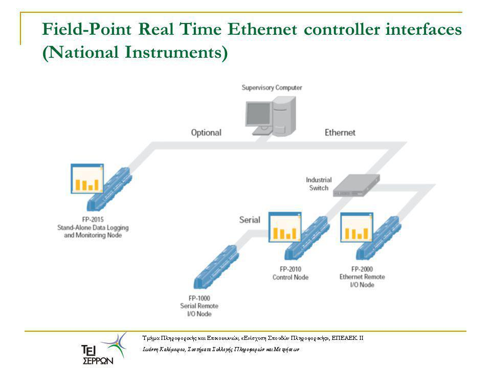 Field-Point Real Time Ethernet controller interfaces (National Instruments)