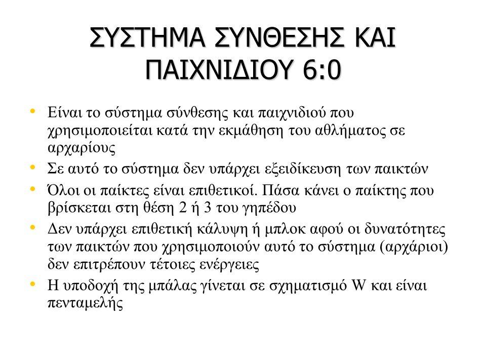 ΣΥΣΤΗΜΑ ΣΥΝΘΕΣΗΣ ΚΑΙ ΠΑΙΧΝΙΔΙΟΥ 6:0 Είναι το σύστημα σύνθεσης και παιχνιδιού που χρησιμοποιείται κατά την εκμάθηση του αθλήματος σε αρχαρίους Σε αυτό