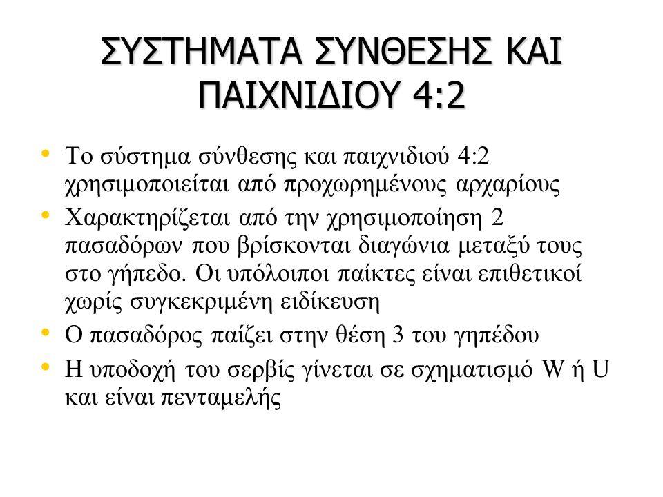 ΣΥΣΤΗΜΑΤΑ ΣΥΝΘΕΣΗΣ ΚΑΙ ΠΑΙΧΝΙΔΙΟΥ 4:2 Το σύστημα σύνθεσης και παιχνιδιού 4:2 χρησιμοποιείται από προχωρημένους αρχαρίους Χαρακτηρίζεται από την χρησιμ