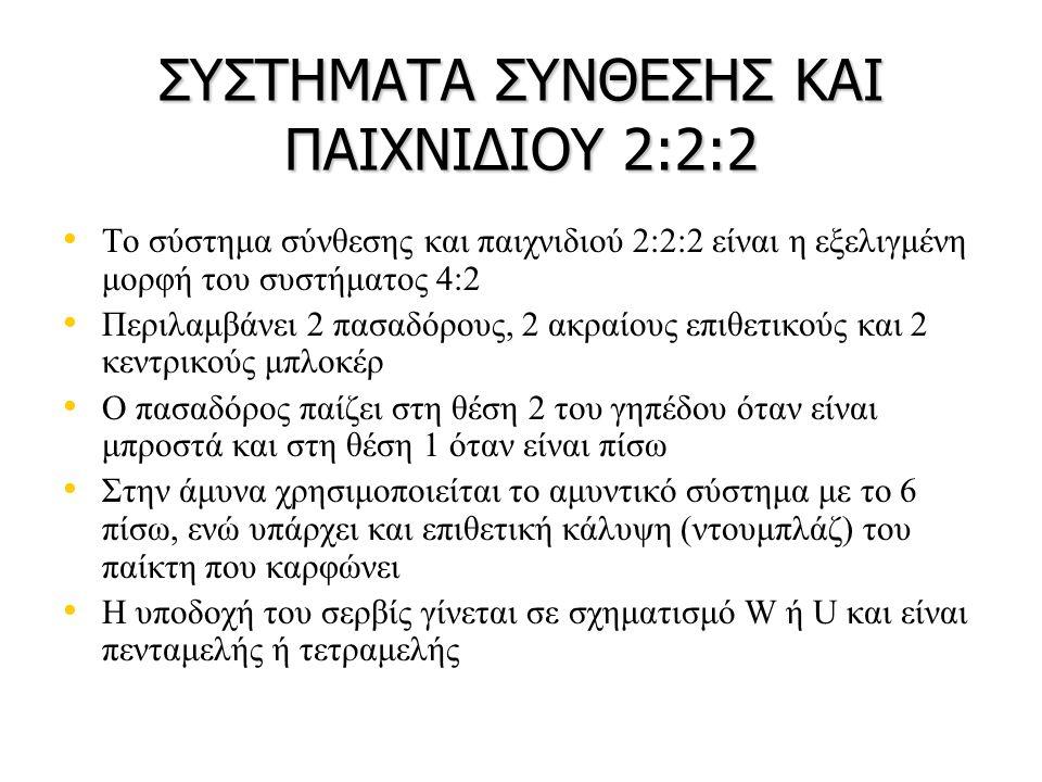 ΣΥΣΤΗΜΑΤΑ ΣΥΝΘΕΣΗΣ ΚΑΙ ΠΑΙΧΝΙΔΙΟΥ 2:2:2 Το σύστημα σύνθεσης και παιχνιδιού 2:2:2 είναι η εξελιγμένη μορφή του συστήματος 4:2 Περιλαμβάνει 2 πασαδόρους