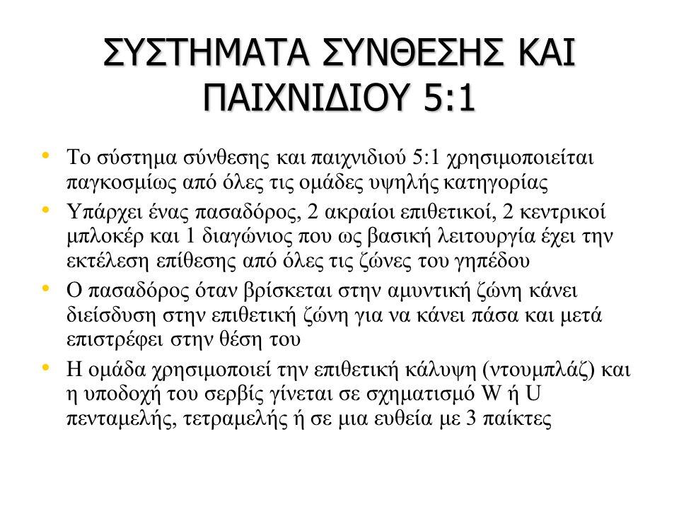 ΣΥΣΤΗΜΑΤΑ ΣΥΝΘΕΣΗΣ ΚΑΙ ΠΑΙΧΝΙΔΙΟΥ 5:1 Το σύστημα σύνθεσης και παιχνιδιού 5:1 χρησιμοποιείται παγκοσμίως από όλες τις ομάδες υψηλής κατηγορίας Υπάρχει
