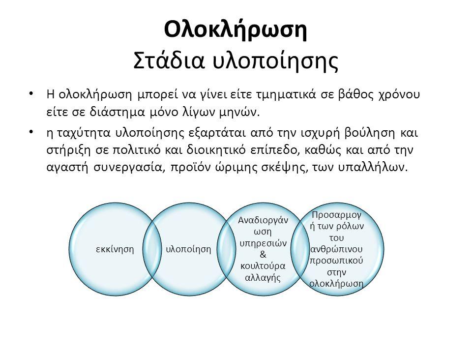 Ολοκλήρωση Στάδια υλοποίησης Η ολοκλήρωση μπορεί να γίνει είτε τμηματικά σε βάθος χρόνου είτε σε διάστημα μόνο λίγων μηνών. η ταχύτητα υλοποίησης εξαρ