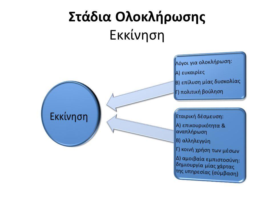 Στάδια ολοκλήρωσης Εκκίνηση Οι αρχικοί στόχοι: Να ενθαρρυνθεί η γνώση των υπηρεσιών και της περιφέρειας, μέσω της διευκόλυνσης του διαλόγου ανάμεσα στους φορείς, η αποστολή των οποίων είναι ενίοτε διαφορετική, πλην όμως υπηρετούν πάντα την ίδια πολιτική διαχείρισης και υλοποίησης του σχεδιασμού.