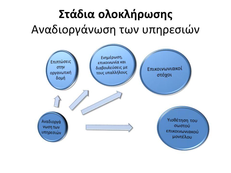 Γραπτή επικοινωνία intranet Πληροφορίες πρέπει επίσης να διαχέονται και μέσω του intranet του οργανισμού τοπικής αυτοδιοίκησης.