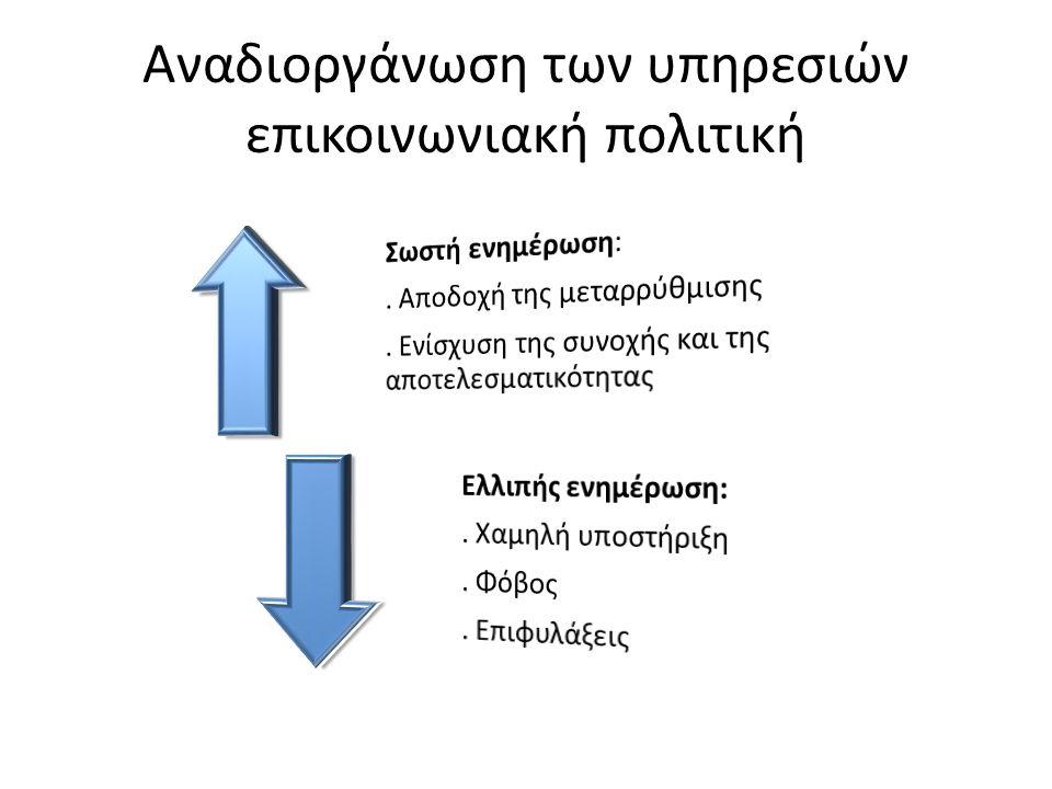 Αναδιοργάνωση των υπηρεσιών Επικοινωνιακοί στόχοι Γενικός Στόχος: να καταστήσουμε σαφές στους υπαλλήλους ότι η διαδικασία ολοκλήρωσης είναι μια ευκαιρία για θετικές εξελίξεις όσον αφορά τις υπηρεσίες και την πόλη, αλλά και μια ευκαιρία για τους ίδιους: βελτίωση των προοπτικών σταδιοδρομίας, πιο ενδιαφέρουσες αποστολές, διατήρηση ή βελτίωση της ατομικής κατάστασης Ειδικότερα: να υπενθυμίζει τις θετικές πτυχές της ολοκλήρωσης να παρουσιαστεί η ολοκλήρωση ως μια ευκαιρία προώθησης κοινών σχεδίων, ανάπτυξης νέων αποστολών, αύξησης της προβολής των προωθούμενων πολιτικών και της ποιότητας των παρεχόμενων υπηρεσιών και όχι ως εξαναγκασμός να προκριθεί μια διαφανής διαδικασία, ώστε να αποφεύγεται η εντύπωση της εφαρμογής μιας μεταρρύθμισης μεμονωμένης και χωρίς διαβούλευση να προάγει έναν κοινό προβληματισμό και την εφαρμογή μιας συντονισμένης διαδικασίας ολοκλήρωσης να ανοίξει ο δημόσιος διάλογος για τους τρόπους υλοποίησης της ολοκλήρωσης να εκπονηθεί με το χρονοδιάγραμμα υλοποίησης της ολοκλήρωσης.