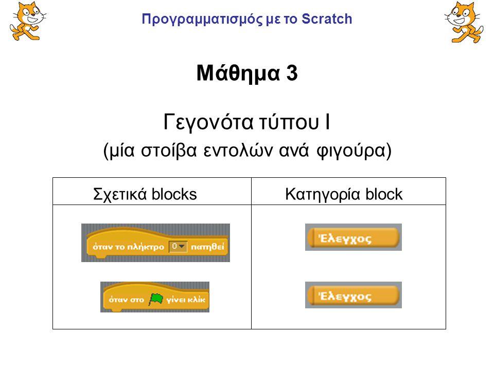 Προγραμματισμός με το Scratch Γεγονότα τύπου Ι (μία στοίβα εντολών ανά φιγούρα) Μάθημα 3 Κατηγορία blockΣχετικά blocks