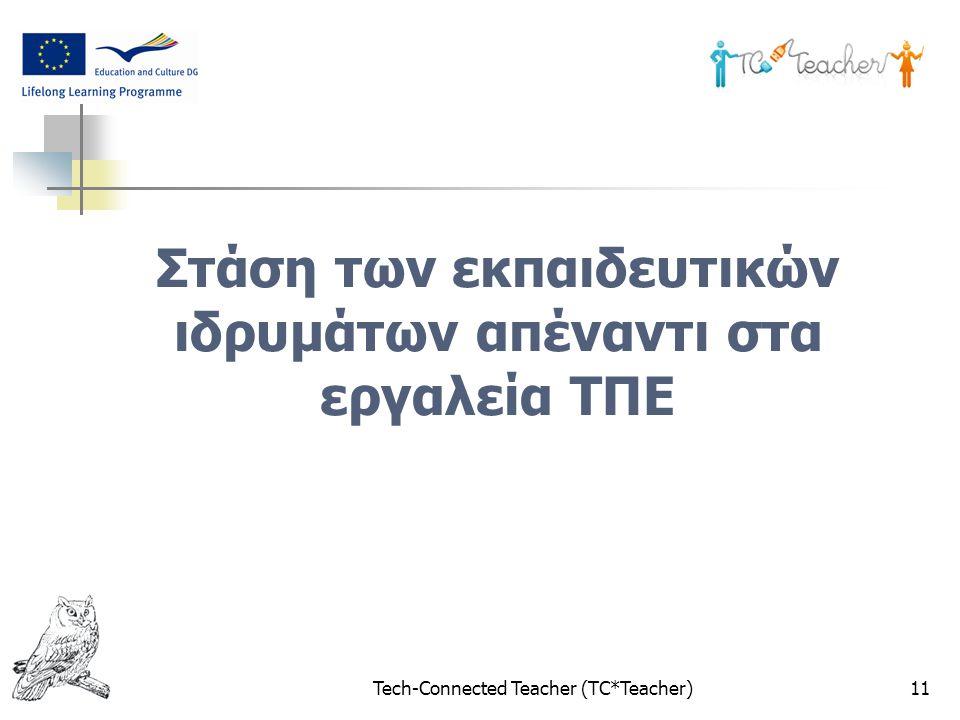 Tech-Connected Teacher (TC*Teacher)11 Στάση των εκπαιδευτικών ιδρυμάτων απέναντι στα εργαλεία ΤΠΕ