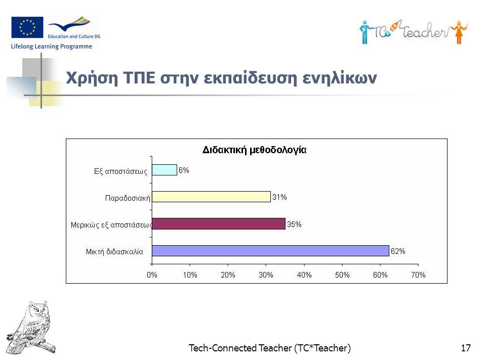 Tech-Connected Teacher (TC*Teacher)17 Χρήση ΤΠΕ στην εκπαίδευση ενηλίκων