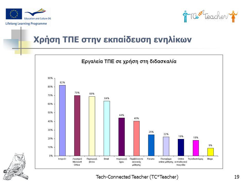 Tech-Connected Teacher (TC*Teacher)19 Χρήση ΤΠΕ στην εκπαίδευση ενηλίκων