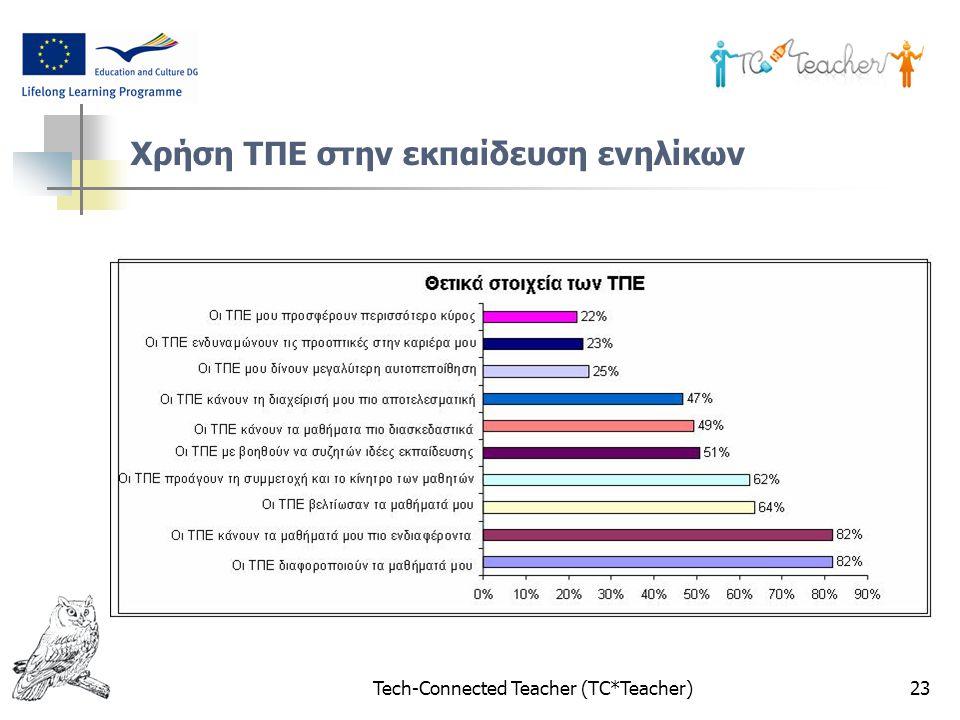 Tech-Connected Teacher (TC*Teacher)23 Χρήση ΤΠΕ στην εκπαίδευση ενηλίκων
