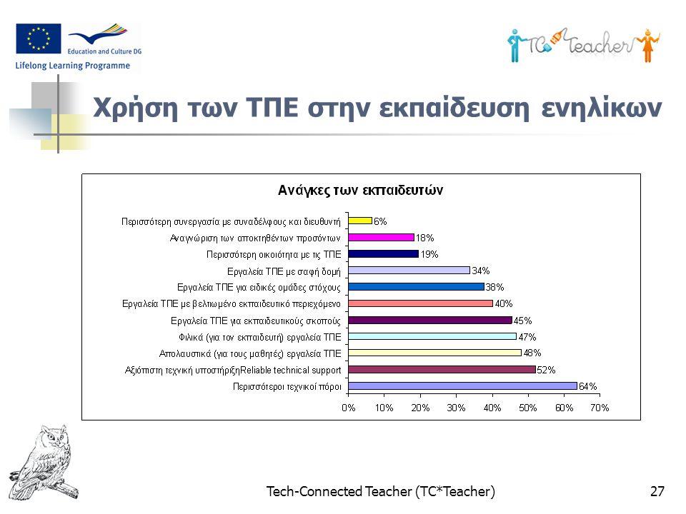 Tech-Connected Teacher (TC*Teacher)27 Χρήση των ΤΠΕ στην εκπαίδευση ενηλίκων