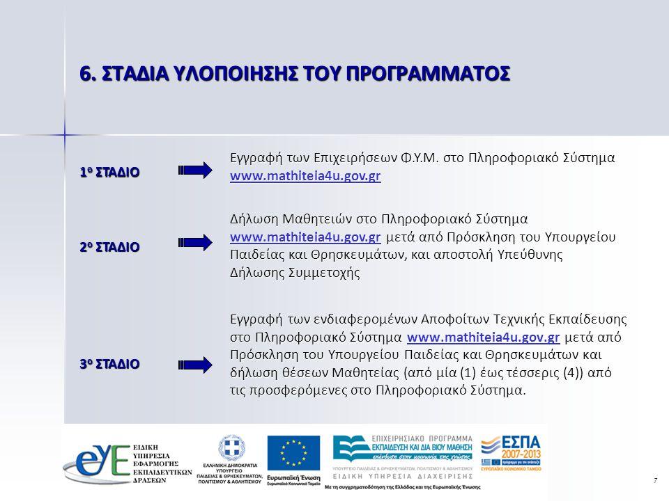 7 6. ΣΤΑΔΙΑ ΥΛΟΠΟΙΗΣΗΣ ΤΟΥ ΠΡΟΓΡΑΜΜΑΤΟΣ Εγγραφή των ενδιαφερομένων Αποφοίτων Τεχνικής Εκπαίδευσης στο Πληροφοριακό Σύστημα www.mathiteia4u.gov.gr μετά