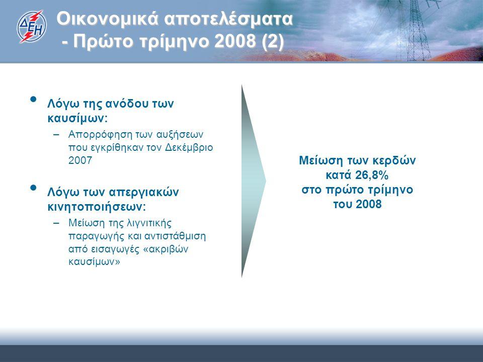 Οικονομικά αποτελέσματα - Πρώτο τρίμηνο 2008 (2) Λόγω της ανόδου των καυσίμων: –Απορρόφηση των αυξήσεων που εγκρίθηκαν τον Δεκέμβριο 2007 Λόγω των απεργιακών κινητοποιήσεων: –Μείωση της λιγνιτικής παραγωγής και αντιστάθμιση από εισαγωγές «ακριβών καυσίμων» Μείωση των κερδών κατά 26,8% στο πρώτο τρίμηνο του 2008