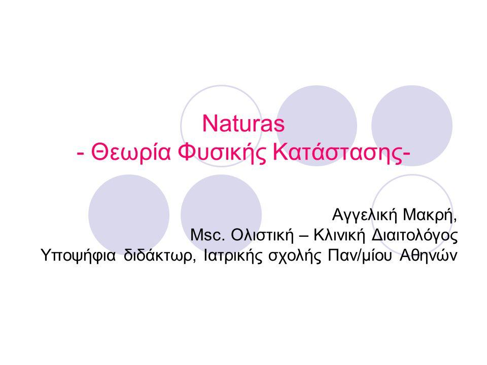 Naturas - Θεωρία Φυσικής Κατάστασης- Αγγελική Μακρή, Msc.