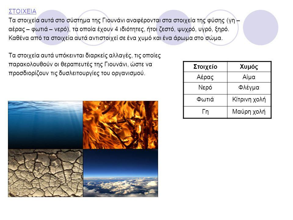 ΣΤΟΙΧΕΙΑ Τα στοιχεία αυτά στο σύστημα της Γιουνάνι αναφέρονται στα στοιχεία της φύσης (γη – αέρας – φωτιά – νερό), τα οποία έχουν 4 ιδιότητες, ήτοι ζεστό, ψυχρό, υγρό, ξηρό.