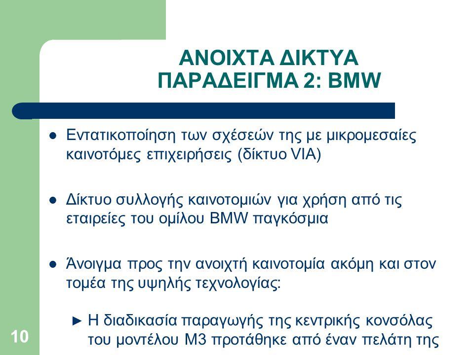 10 ΑΝΟΙΧΤΑ ΔΙΚΤΥΑ ΠΑΡΑΔΕΙΓΜΑ 2: BMW Εντατικοποίηση των σχέσεών της με μικρομεσαίες καινοτόμες επιχειρήσεις (δίκτυο VIA) Δίκτυο συλλογής καινοτομιών γι