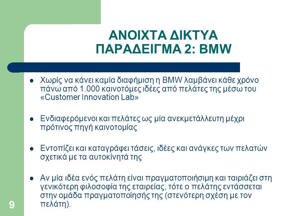 10 ΑΝΟΙΧΤΑ ΔΙΚΤΥΑ ΠΑΡΑΔΕΙΓΜΑ 2: BMW Εντατικοποίηση των σχέσεών της με μικρομεσαίες καινοτόμες επιχειρήσεις (δίκτυο VIA) Δίκτυο συλλογής καινοτομιών για χρήση από τις εταιρείες του ομίλου BMW παγκόσμια Άνοιγμα προς την ανοιχτή καινοτομία ακόμη και στον τομέα της υψηλής τεχνολογίας: ► Η διαδικασία παραγωγής της κεντρικής κονσόλας του μοντέλου M3 προτάθηκε από έναν πελάτη της