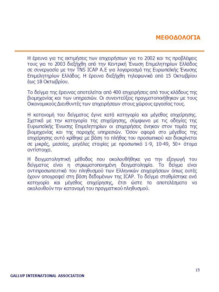 GALLUP INTERNATIONAL ASSOCIATION 15 ΜΕΘΟΔΟΛΟΓΙΑ Η έρευνα για τις εκτιμήσεις των επιχειρήσεων για το 2002 και τις προβλέψεις τους για το 2003 διεξήχθη από την Κεντρική Ένωση Επιμελητηρίων Ελλάδος σε συνεργασία με την TNS ICAP A.E για λογαριασμό της Ευρωπαϊκής Ένωσης Επιμελητηρίων Ελλάδος.