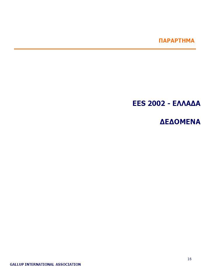 GALLUP INTERNATIONAL ASSOCIATION 16 ΠΑΡΑΡΤΗΜΑ EES 2002 - ΕΛΛΑΔΑ ΔΕΔΟΜΕΝΑ