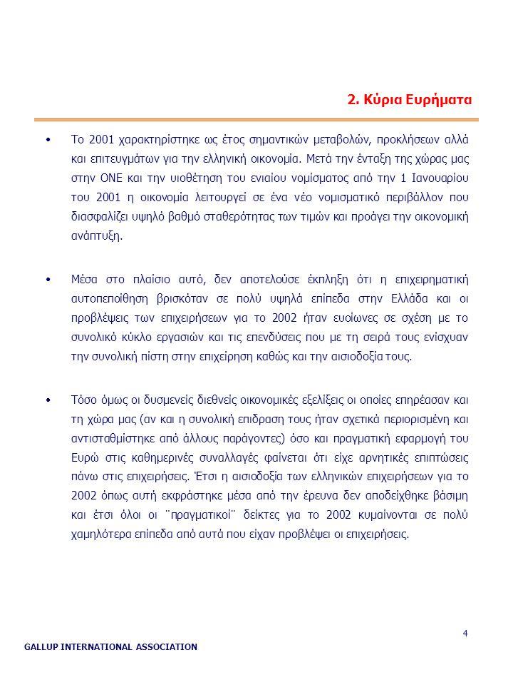 GALLUP INTERNATIONAL ASSOCIATION 5 2.