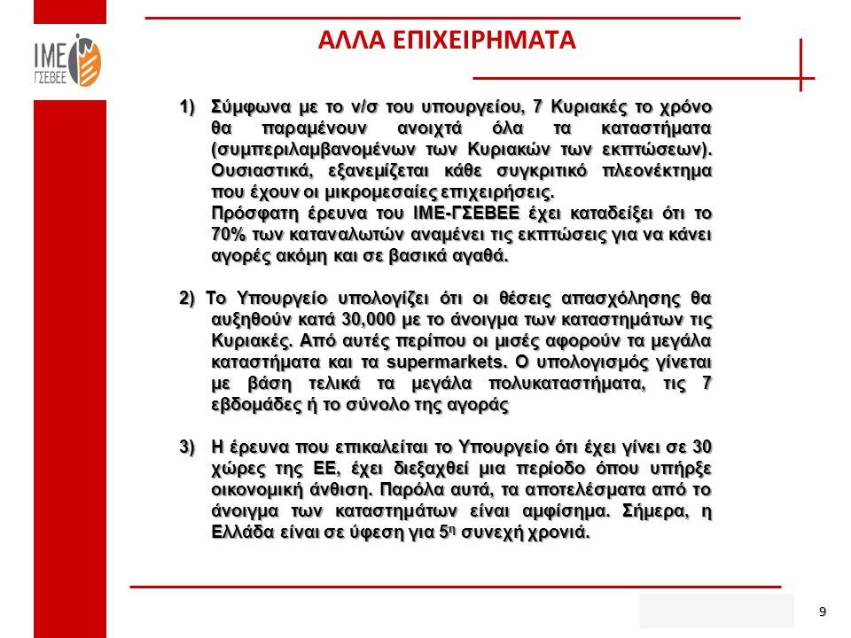 ΑΛΛΑ ΕΠΙΧΕΙΡΗΜΑΤΑ 9 1)Σύμφωνα με το ν/σ του υπουργείου, 7 Κυριακές το χρόνο θα παραμένουν ανοιχτά όλα τα καταστήματα (συμπεριλαμβανομένων των Κυριακών των εκπτώσεων).