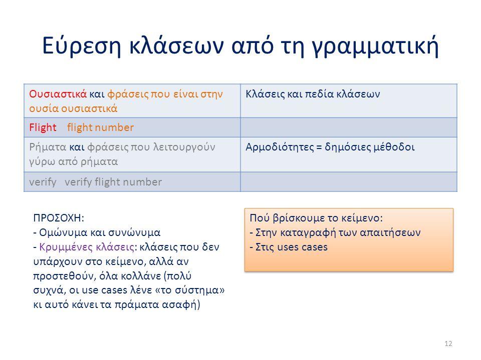 Εύρεση κλάσεων από τη γραμματική Ουσιαστικά και φράσεις που είναι στην ουσία ουσιαστικά Κλάσεις και πεδία κλάσεων Flight flight number Ρήματα και φράσεις που λειτουργούν γύρω από ρήματα Αρμοδιότητες = δημόσιες μέθοδοι verify verify flight number Πού βρίσκουμε το κείμενο: - Στην καταγραφή των απαιτήσεων - Στις uses cases Πού βρίσκουμε το κείμενο: - Στην καταγραφή των απαιτήσεων - Στις uses cases ΠΡΟΣΟΧΗ: - Ομώνυμα και συνώνυμα - Κρυμμένες κλάσεις: κλάσεις που δεν υπάρχουν στο κείμενο, αλλά αν προστεθούν, όλα κολλάνε (πολύ συχνά, οι use cases λένε «το σύστημα» κι αυτό κάνει τα πράματα ασαφή) 12