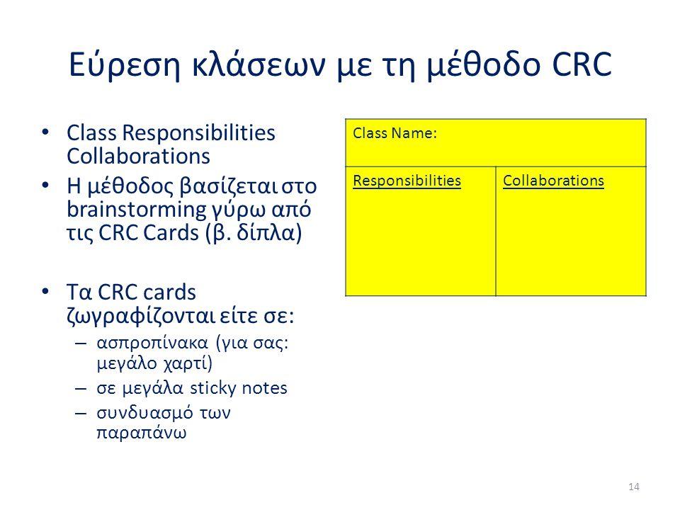 Εύρεση κλάσεων με τη μέθοδο CRC Class Responsibilities Collaborations Η μέθοδος βασίζεται στο brainstorming γύρω από τις CRC Cards (β.