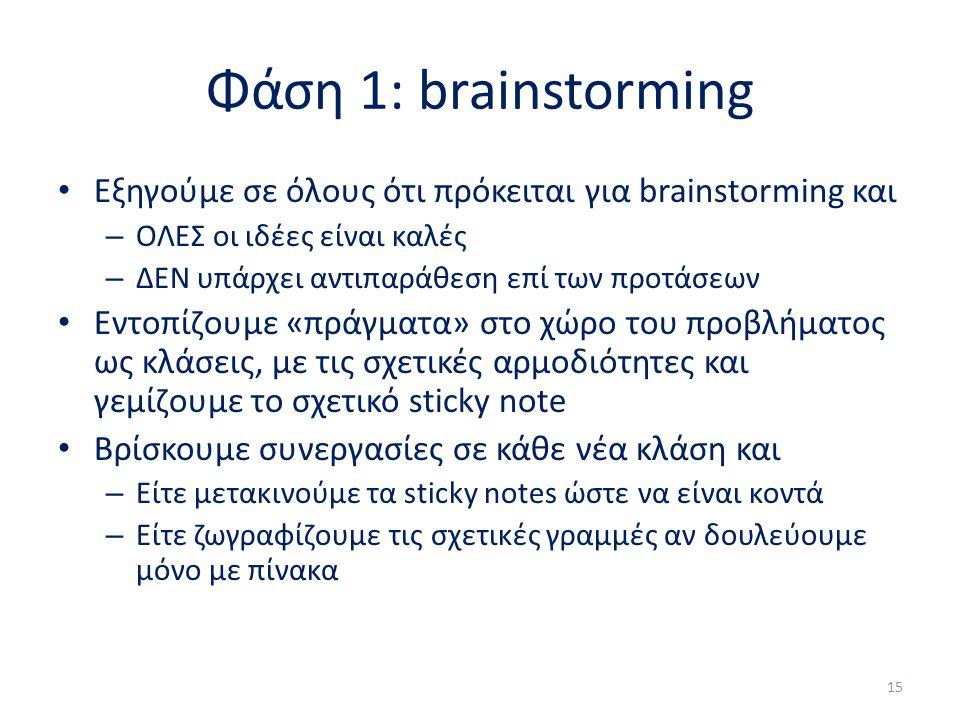 Φάση 1: brainstorming Εξηγούμε σε όλους ότι πρόκειται για brainstorming και – ΟΛΕΣ οι ιδέες είναι καλές – ΔΕΝ υπάρχει αντιπαράθεση επί των προτάσεων Εντοπίζουμε «πράγματα» στο χώρο του προβλήματος ως κλάσεις, με τις σχετικές αρμοδιότητες και γεμίζουμε το σχετικό sticky note Βρίσκουμε συνεργασίες σε κάθε νέα κλάση και – Είτε μετακινούμε τα sticky notes ώστε να είναι κοντά – Είτε ζωγραφίζουμε τις σχετικές γραμμές αν δουλεύουμε μόνο με πίνακα 15
