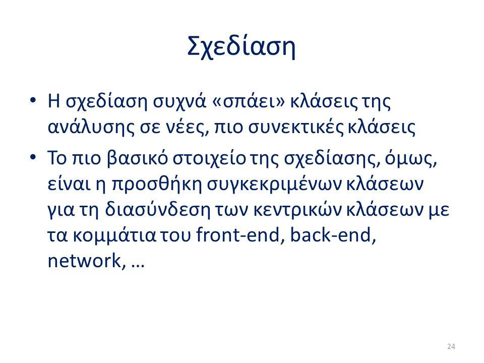 Σχεδίαση Η σχεδίαση συχνά «σπάει» κλάσεις της ανάλυσης σε νέες, πιο συνεκτικές κλάσεις Το πιο βασικό στοιχείο της σχεδίασης, όμως, είναι η προσθήκη συγκεκριμένων κλάσεων για τη διασύνδεση των κεντρικών κλάσεων με τα κομμάτια του front-end, back-end, network, … 24