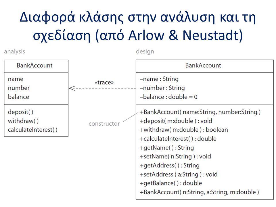 Διαφορά κλάσης στην ανάλυση και τη σχεδίαση (από Arlow & Neustadt) 26