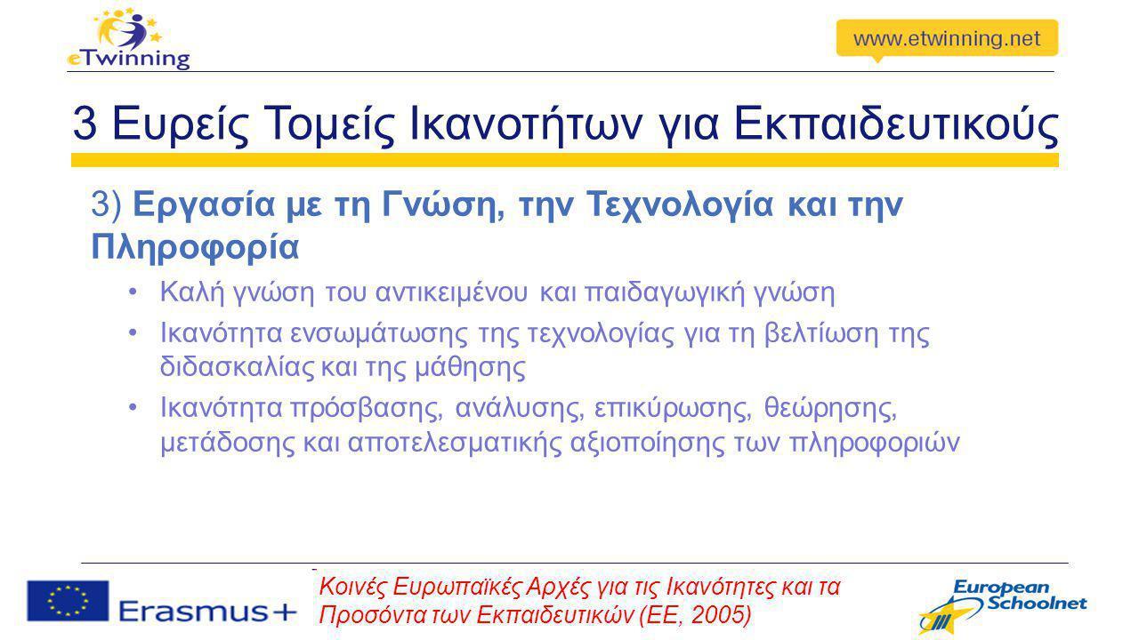 Γνώσεις Εκπαιδευτικών Ανασκόπηση της βιβλιογραφίας για τις Βασικές Ικανότητες των Εκπαιδευτικών (ΕΕ, 2011) 1.